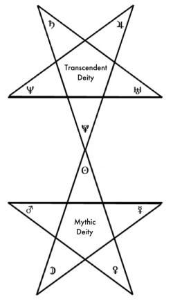 Mythic_Transcendent_Deity