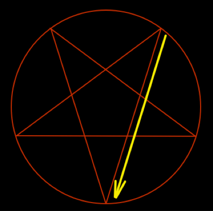 Inverse_red_pentagram